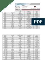 cartilla_farmacia.pdf