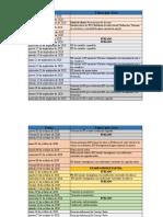 Calendarizacion de temas MM-411 III PAC 2020