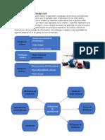 Evidencia 3 infografia Estrategia global de distribuccion.docx