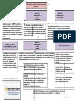 Mapa Conceptual_ Actividad 2-