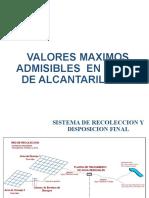 VMA_REDES DE ALCANTARILLADO