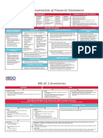 IND AS SUMMARY CHARTS.pdf