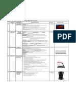 assignment 2( appliances details of 2 bhk flat PART 1)-Model