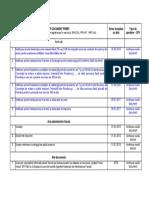 Lista_documente