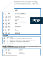 Décrire la disposition des choses en chinois (Leçon 12)