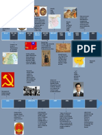 Linea del tiempo China y el derecho.