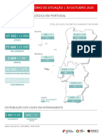 Relatório da Situação pandémica em Portugal - 30/10