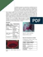 Preparación y análisis del complejo cloruro de pentaaminclorocobalto (III)