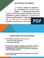 SISTEMA POLÍTICO DE FRANCIA - EJERCICIO
