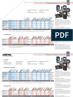 pressure-overview-brochure-us.pdf
