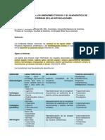 DIAGNÓSTICO CLÍNICO Y RECONOCIMIENTO DE TOXIDROMES GUIA.pdf