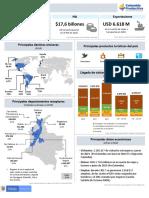 Infografia-Turismo-29-11