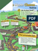 master-cleanse-roadmap