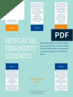 ESCUELAS DEL PENSAMIENTO ECONOMICO