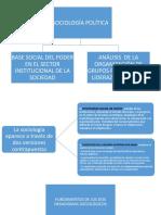 PARA EL ESTUDIO DE LA SOC POLÍTICA