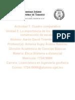 172A19068_Tolentino_Blanco_AaronDavid_U2_A7