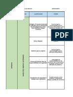 Matriz de Riesgo sobre Amonio cuaternario