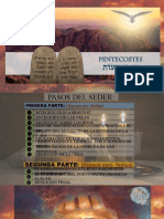 FIESTA DE SHAVUOT AÑO 2020 PASOS A SEGUIR.pptx