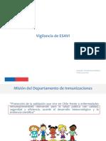Vigilancia de ESAVI