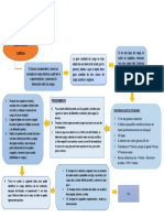 Diagrama electricidad, magnetismo y optic.docx