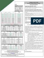 TTSE Weekly Bulletin 04.02.11