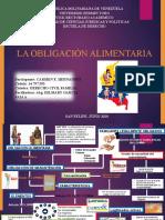 Act  4 DCF Mapa Mental Carmen Hernandez.pptx