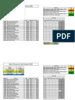 a.- bono Planeacion-ing.prod 2020