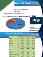 Business Plan- Slides