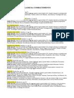 TUTTE_LE_CLASSI.pdf