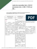 Comparaison entre les nouvelles lois « 20-19 _ 21-19 » et les anciennes lois « 5-96 _ 17-95 sur la SA et LA SARL _ - juriste-marocaine.over-blog.com.pdf