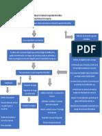 Aspectos para Desarrollo de una manual.docx