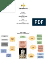 mapa conceptual aristoteles