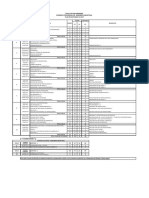 Malla.pdf