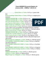 Registro de conversaciones Capacitacion AAAS _ CONRICyT  2020_10_14 13_47