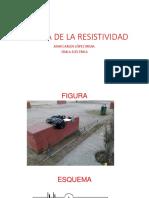 MEDIDA DE LA RESISTIVIDAD EN UN PUNTO