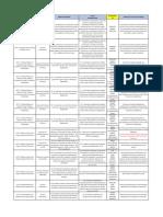 Acciones MINDEF.pdf