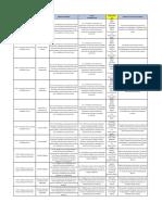 Acciones Poder Judicial.pdf