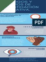 INFOGRAFIA INVESTIGACIÓN EDUCATIVA