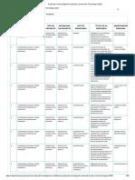 Proyectos de Investigación Aplicada y Desarrollo Tecnológico 2020