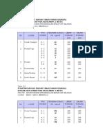 Analisa Data Sondir Utk Daya Dukung Pondasi 2
