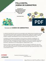 CREACION Y CADENA DE SUMINISTROS cartilla de suministros1 (2) completa