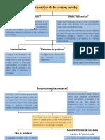 Mapa Conceptual - RANGO CIENTIFICO DE LAS CIENCIAS SOCIALES
