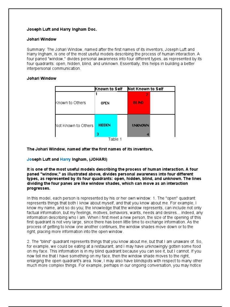 Worksheets Johari Window Worksheet 100 johari window worksheet 37 best effective communication template jeff bezos professional frameworks ii