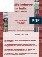textile-industry-in-india-a-swot-analysis
