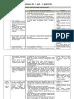 2º ANO - CURRÍCULO DE TODOS OS BIMESTRES - 29-2.docx