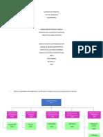 ELABORAR DOCUMENTOS..pdf
