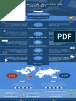 Seguridad en internet.pdf