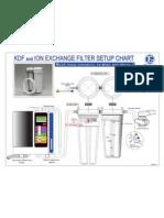 KDF Ion Exchange Filter