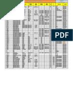 PT.14.12-Pe-F.02 Relación de equipos menores 01.11.2020