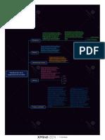 Planificación de la trayectoria de un robot